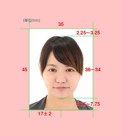 マイナンバー写真規格